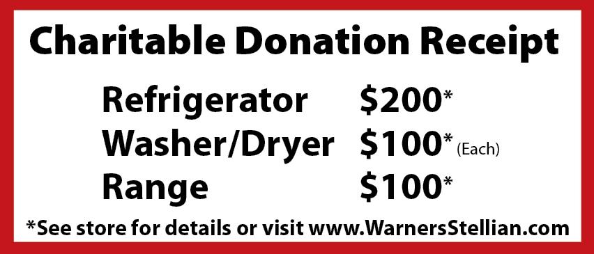 charitabledonationbox
