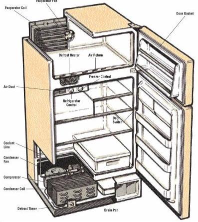 Ice Maker Warner Stellian Appliance